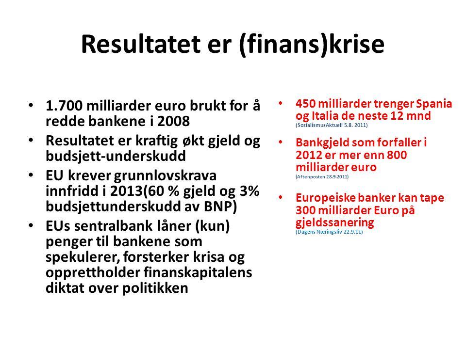 Resultatet er (finans)krise 1.700 milliarder euro brukt for å redde bankene i 2008 Resultatet er kraftig økt gjeld og budsjett-underskudd EU krever grunnlovskrava innfridd i 2013(60 % gjeld og 3% budsjettunderskudd av BNP) EUs sentralbank låner (kun) penger til bankene som spekulerer, forsterker krisa og opprettholder finanskapitalens diktat over politikken 450 milliarder trenger Spania og Italia de neste 12 mnd (SozialismusAktuell 5.8.