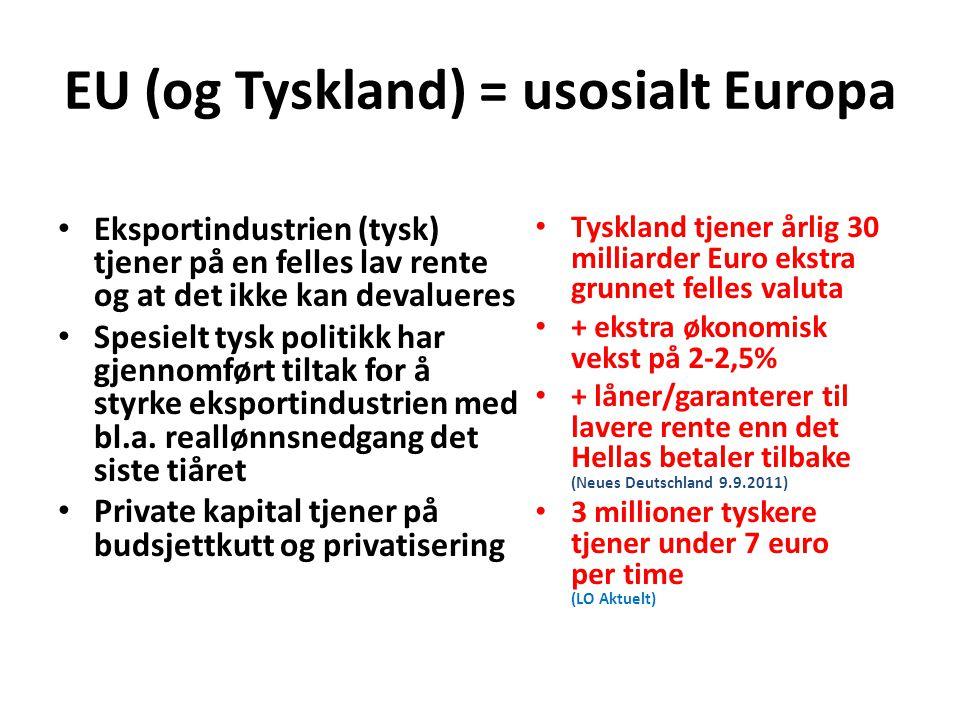 EU (og Tyskland) = usosialt Europa Eksportindustrien (tysk) tjener på en felles lav rente og at det ikke kan devalueres Spesielt tysk politikk har gjennomført tiltak for å styrke eksportindustrien med bl.a.