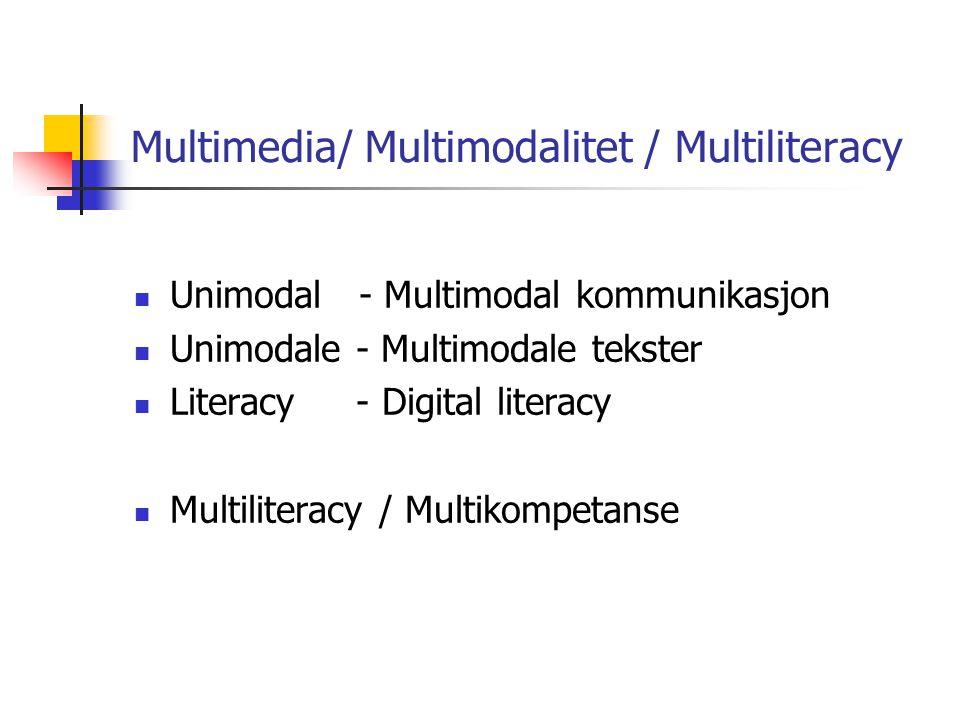 Multimedia/ Multimodalitet / Multiliteracy Unimodal - Multimodal kommunikasjon Unimodale - Multimodale tekster Literacy - Digital literacy Multiliteracy / Multikompetanse