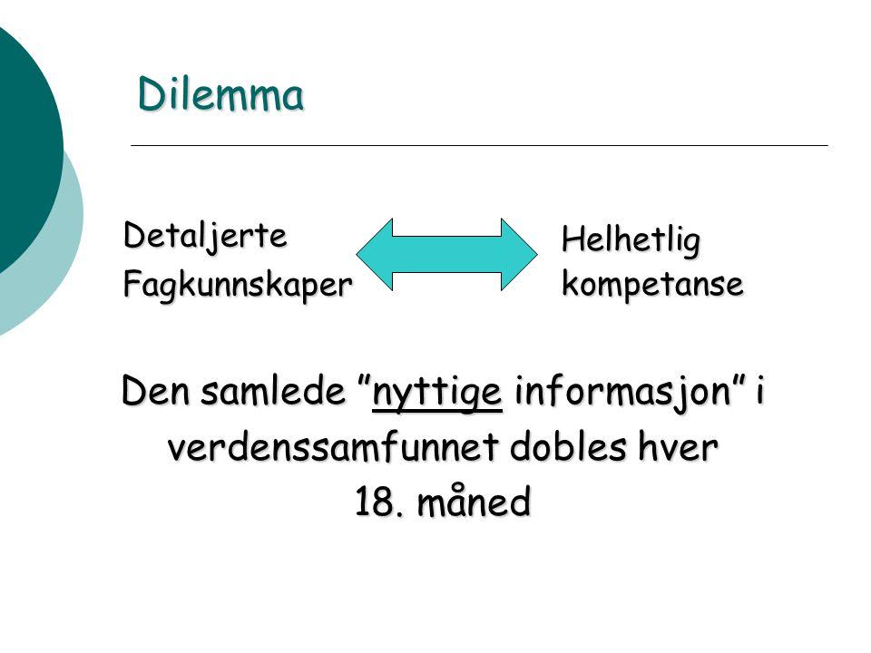 Dilemma DetaljerteFagkunnskaper Helhetligkompetanse Den samlede nyttige informasjon i verdenssamfunnet dobles hver 18.