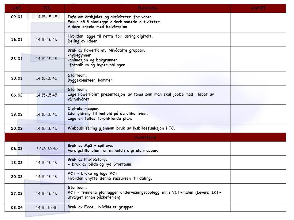 UKETIDINNHOLDANNET 09.0114.15-15.45Info om årshjulet og aktiviteter for våren. Fokus på å planlegge alderblandede aktiviteter. Videre arbeid med halvå