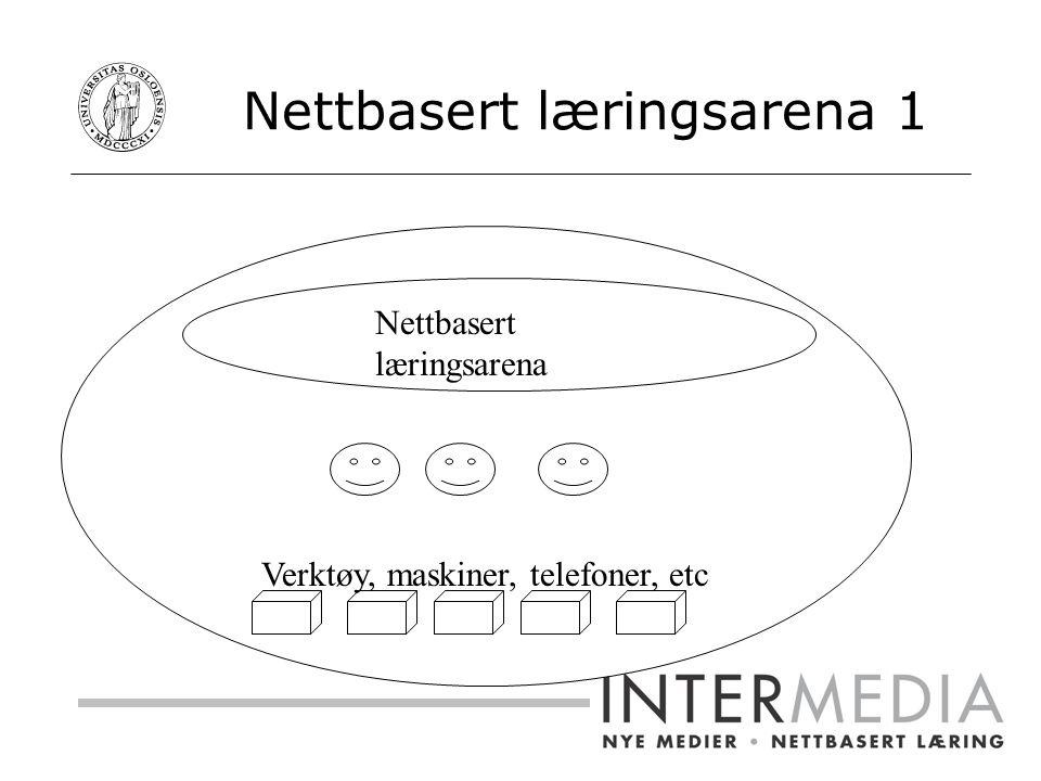 Nettbasert læringsarena Verktøy, maskiner, telefoner, etc Nettbasert læringsarena 1