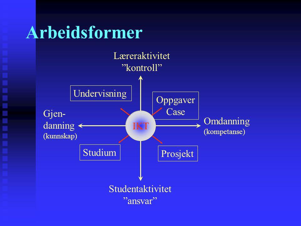 """Arbeidsformer Læreraktivitet """"kontroll"""" Studentaktivitet """"ansvar"""" Gjen- danning (kunnskap) Omdanning (kompetanse) Undervisning Oppgaver Case Studium P"""