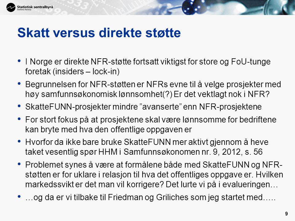 9 Skatt versus direkte støtte I Norge er direkte NFR-støtte fortsatt viktigst for store og FoU-tunge foretak (insiders – lock-in) Begrunnelsen for NFR-støtten er NFRs evne til å velge prosjekter med høy samfunnsøkonomisk lønnsomhet( ) Er det vektlagt nok i NFR.