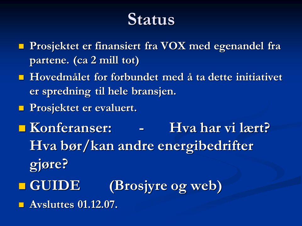 Status Prosjektet er finansiert fra VOX med egenandel fra partene.
