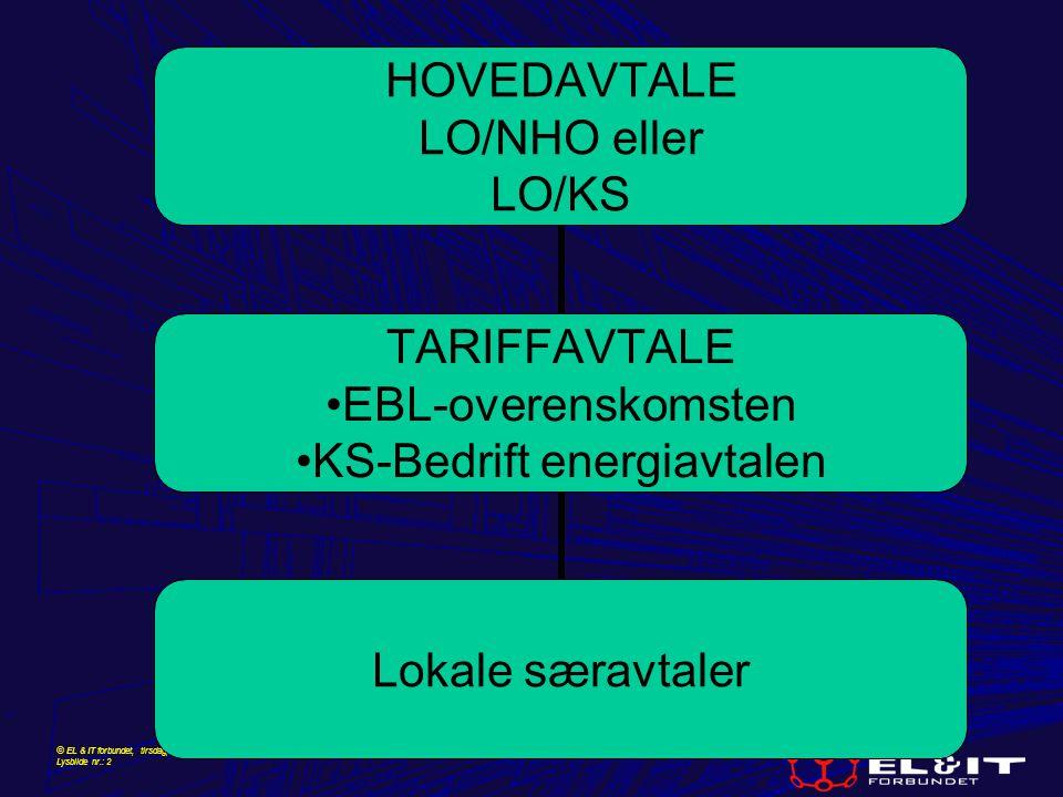 © EL & IT forbundet, tirsdag, 15. juli 2014 Lysbilde nr.: 2 HOVEDAVTALE LO/NHO eller LO/KS TARIFFAVTALE EBL-overenskomsten KS-Bedrift energiavtalen Lo
