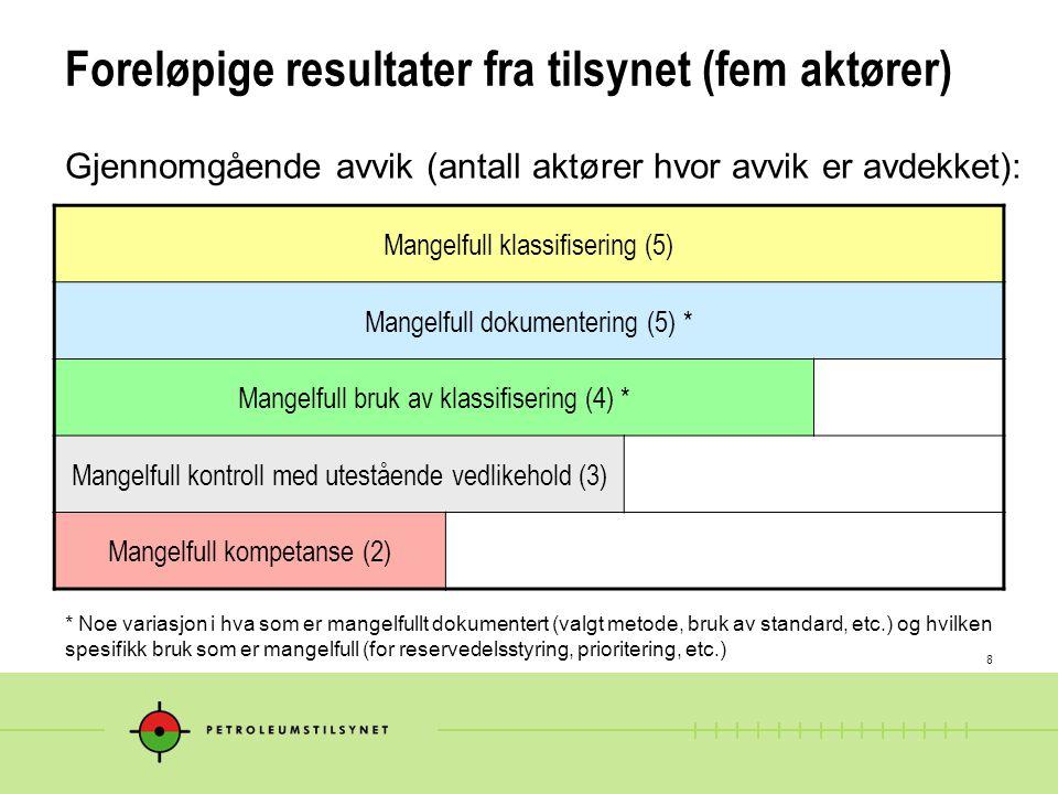 8 Foreløpige resultater fra tilsynet (fem aktører) Mangelfull klassifisering (5) Mangelfull dokumentering (5) * Mangelfull bruk av klassifisering (4)