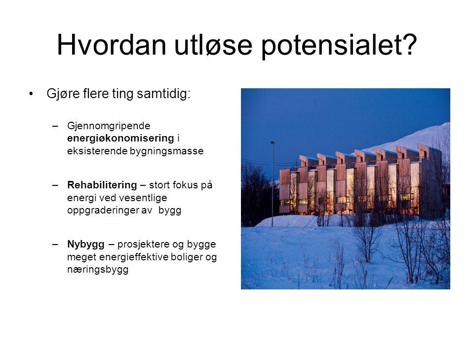 Hvordan utløse potensialet? Gjøre flere ting samtidig: –Gjennomgripende energiøkonomisering i eksisterende bygningsmasse –Rehabilitering – stort fokus