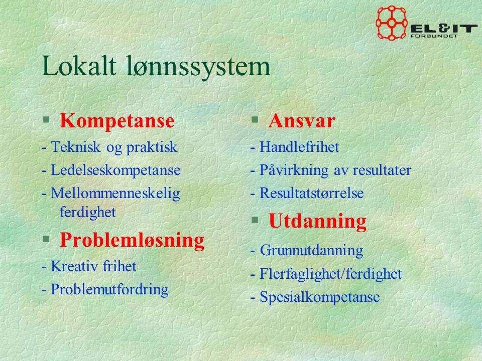 Lokalt lønnssystem §Kompetanse - Teknisk og praktisk - Ledelseskompetanse - Mellommenneskelig ferdighet §Problemløsning - Kreativ frihet - Problemutfo