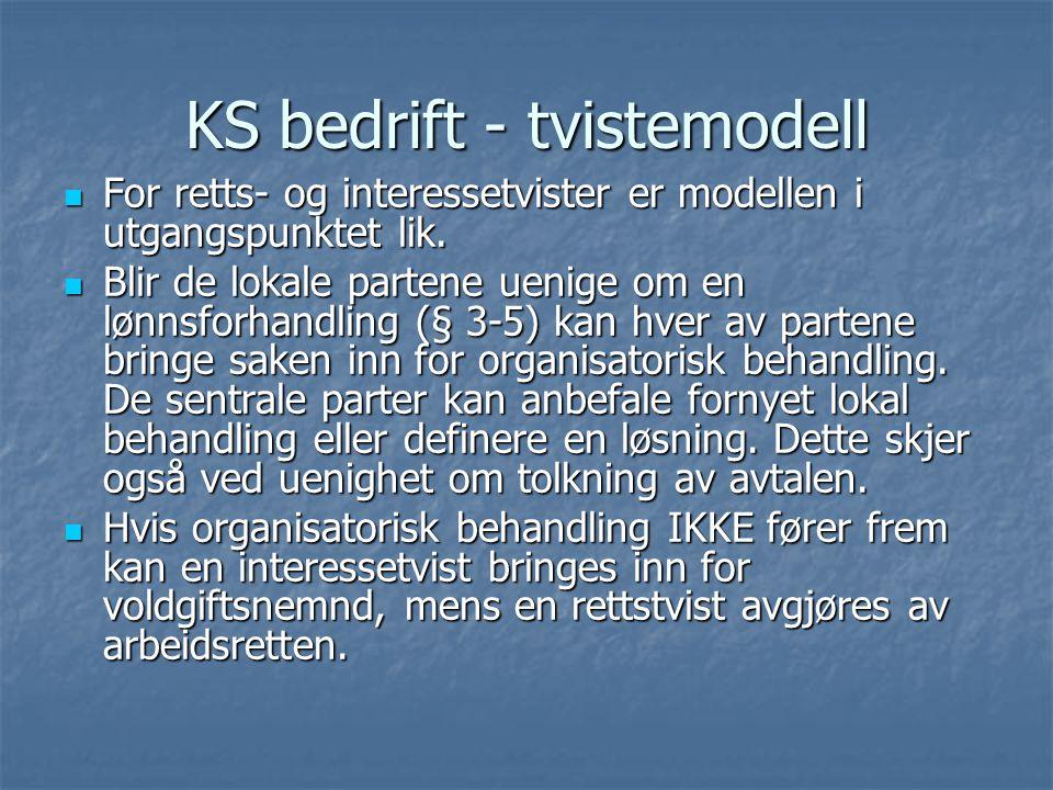 KS bedrift - tvistemodell For retts- og interessetvister er modellen i utgangspunktet lik. For retts- og interessetvister er modellen i utgangspunktet