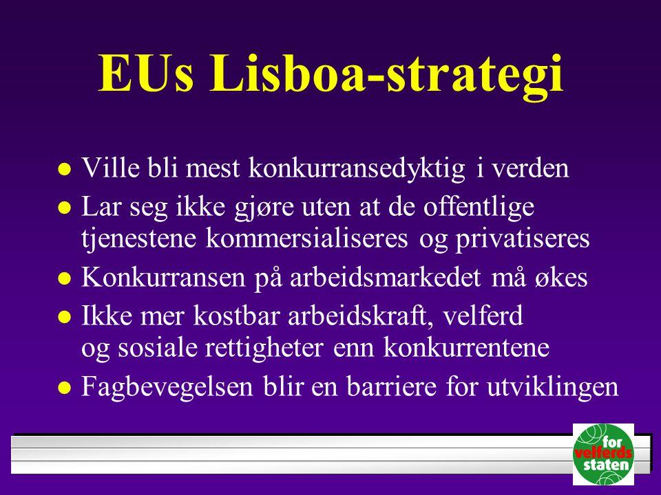 EUs Lisboa-strategi Ville bli mest konkurransedyktig i verden Lar seg ikke gjøre uten at de offentlige tjenestene kommersialiseres og privatiseres Konkurransen på arbeidsmarkedet må økes Ikke mer kostbar arbeidskraft, velferd og sosiale rettigheter enn konkurrentene Fagbevegelsen blir en barriere for utviklingen