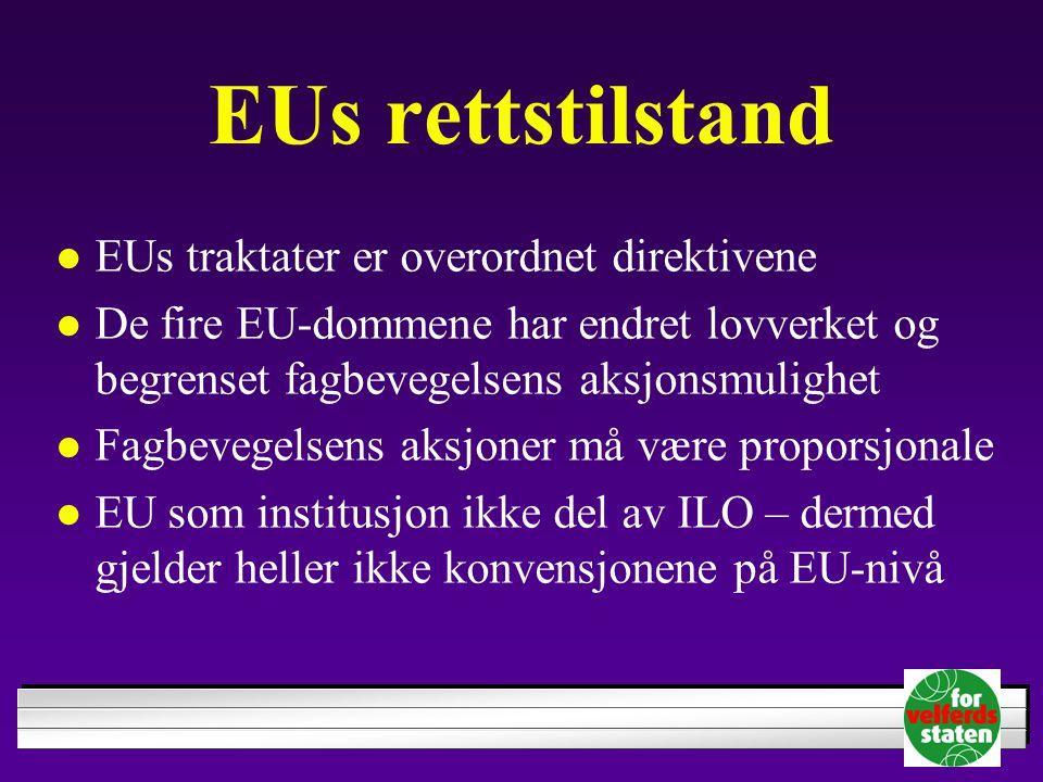 EUs rettstilstand EUs traktater er overordnet direktivene De fire EU-dommene har endret lovverket og begrenset fagbevegelsens aksjonsmulighet Fagbevegelsens aksjoner må være proporsjonale EU som institusjon ikke del av ILO – dermed gjelder heller ikke konvensjonene på EU-nivå