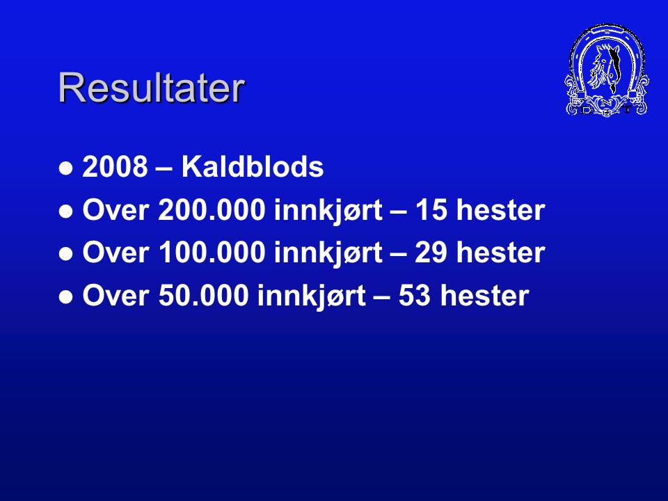 Resultater 2007 – Kaldblods Over 200.000 innkjørt – 8 hester Over 100.000 innkjørt – 20 hester Over 50.000 innkjørt – 47 hester