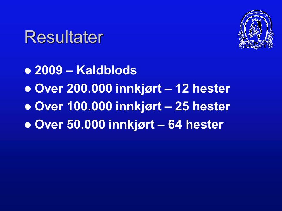 Resultater 2008 – Kaldblods Over 200.000 innkjørt – 15 hester Over 100.000 innkjørt – 29 hester Over 50.000 innkjørt – 53 hester