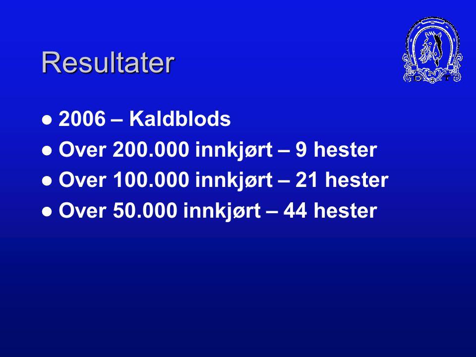 Resultater 2006 – Kaldblods Over 200.000 innkjørt – 9 hester Over 100.000 innkjørt – 21 hester Over 50.000 innkjørt – 44 hester