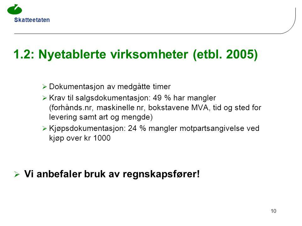 Skatteetaten 10 1.2: Nyetablerte virksomheter (etbl. 2005)  Dokumentasjon av medgåtte timer  Krav til salgsdokumentasjon: 49 % har mangler (forhånds