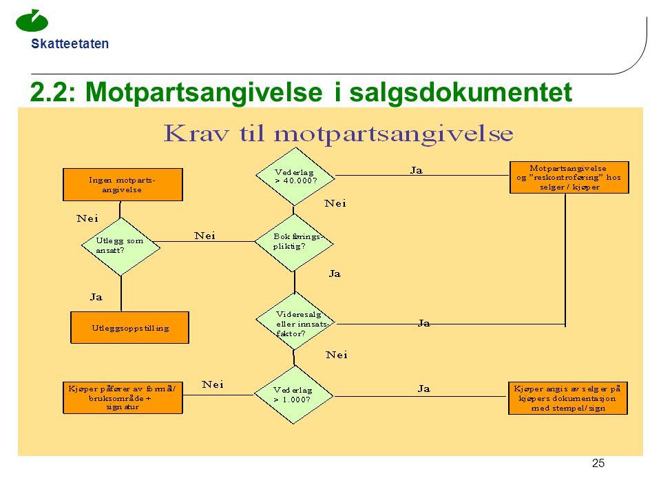Skatteetaten 25 2.2: Motpartsangivelse i salgsdokumentet