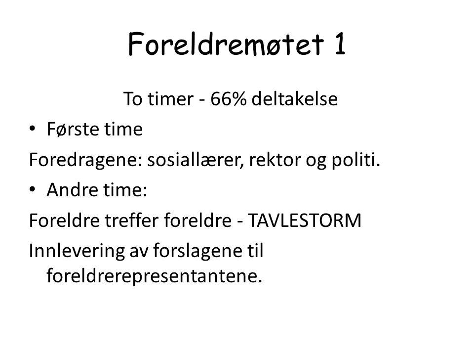 Foreldremøtet 1 To timer - 66% deltakelse Første time Foredragene: sosiallærer, rektor og politi.