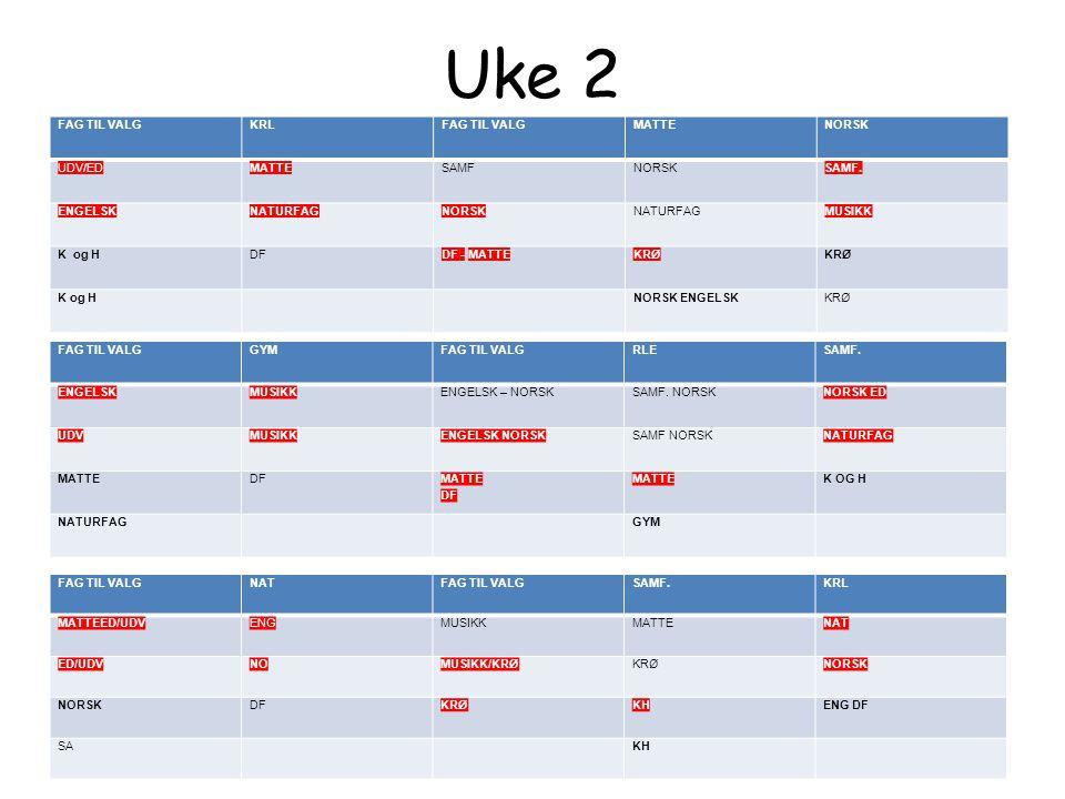Uke 2 FAG TIL VALGKRLFAG TIL VALGMATTENORSK UDV/EDMATTESAMFNORSKSAMF.