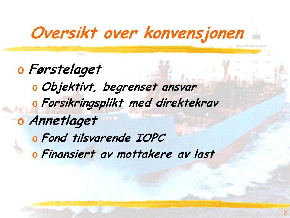 2 Oversikt over konvensjonen oFørstelaget oObjektivt, begrenset ansvar oForsikringsplikt med direktekrav oAnnetlaget oFond tilsvarende IOPC oFinansiert av mottakere av last