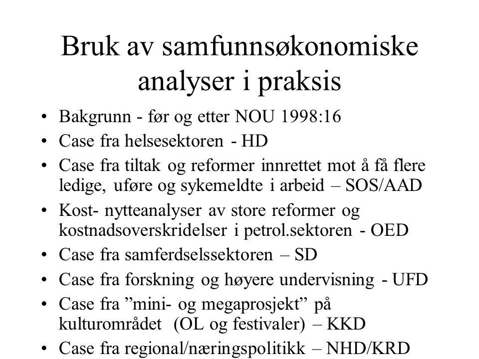 Bruk av samfunnsøkonomiske analyser i praksis Bakgrunn - før og etter NOU 1998:16 Case fra helsesektoren - HD Case fra tiltak og reformer innrettet mo