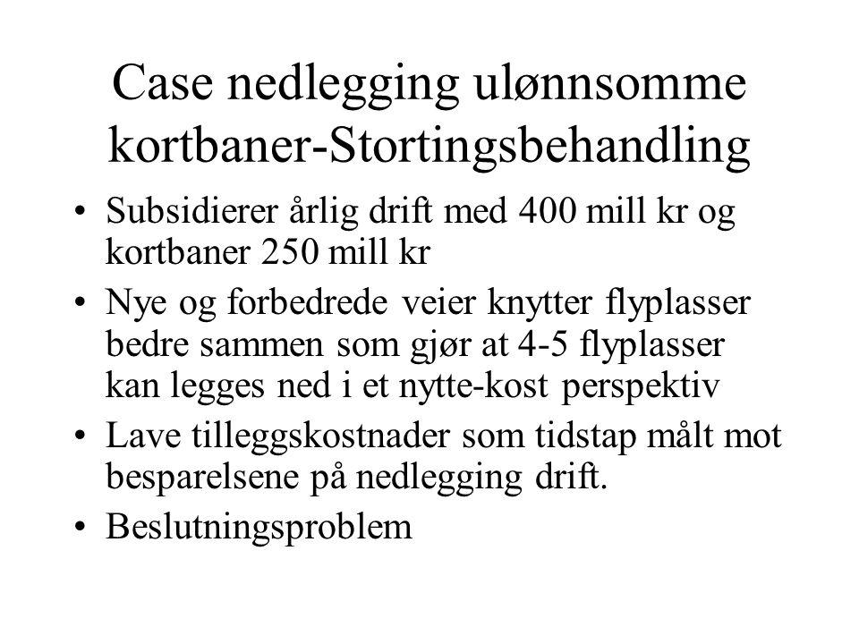 Case nedlegging ulønnsomme kortbaner-Stortingsbehandling Subsidierer årlig drift med 400 mill kr og kortbaner 250 mill kr Nye og forbedrede veier knyt