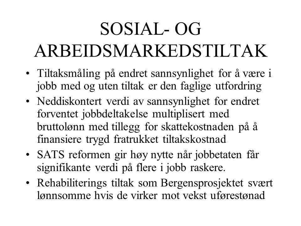 Sosial..fortsatt -Formel for nytte- kostnadsberegninger Eget formelark for nytte-kostberegninger sosial- og arbeidsmarkedstiltak