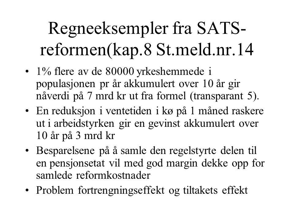 Regneeksempler fra SATS- reformen(kap.8 St.meld.nr.14 1% flere av de 80000 yrkeshemmede i populasjonen pr år akkumulert over 10 år gir nåverdi på 7 mr