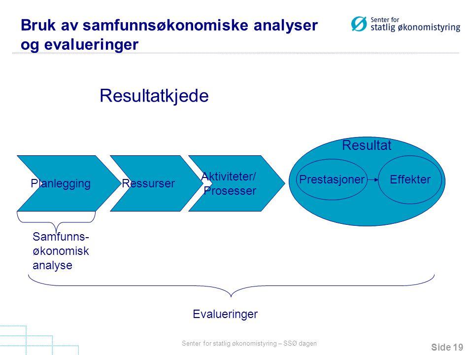 Side 19 Senter for statlig økonomistyring – SSØ dagen Resultat Prestasjoner Effekter Bruk av samfunnsøkonomiske analyser og evalueringer Planlegging A