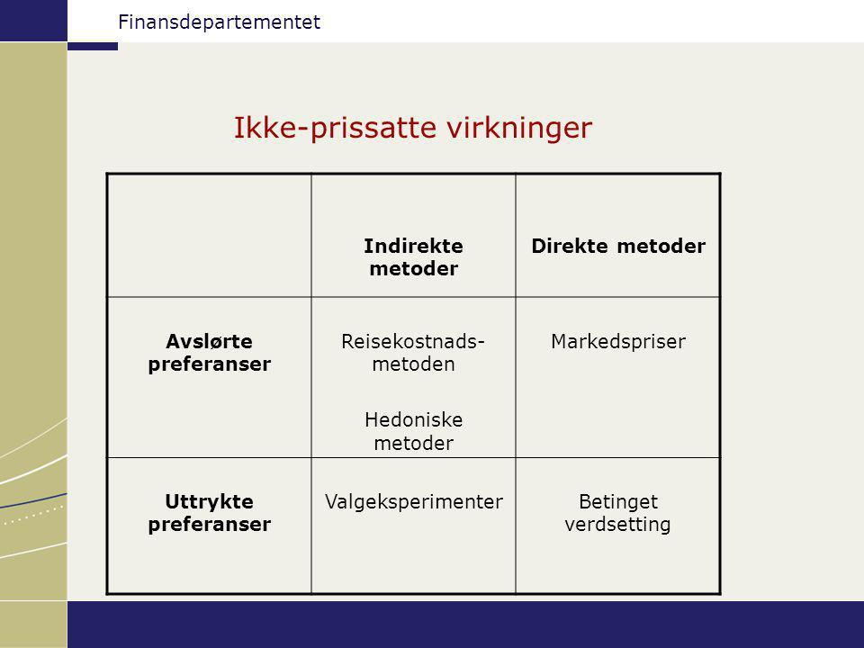 Finansdepartementet Scenarieanalyse To scenarier; grønt og brunt.