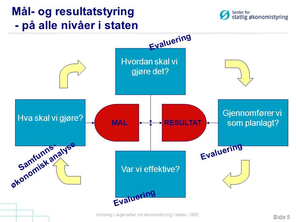 Side 6 Innføring i regelverket om økonomistyring i staten - 2005 Resultat Prestasjoner Effekter Resultatkjede Planlegging Aktiviteter/ Prosesser Ressurser Evalueringer Samfunns- økonomisk analyse