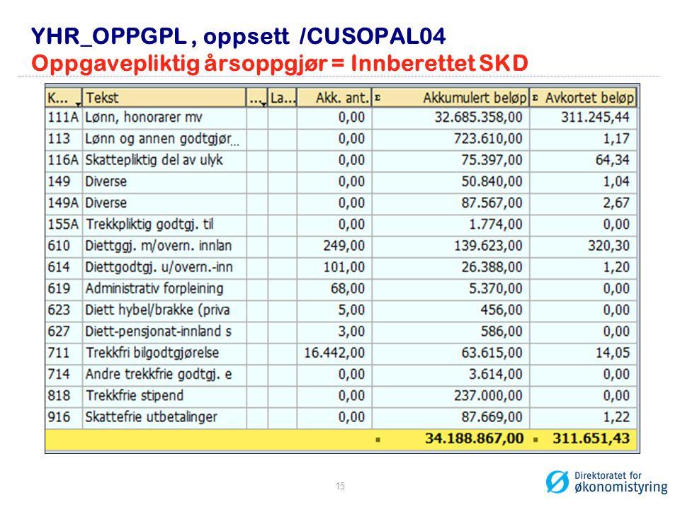YHR_OPPGPL, oppsett /CUSOPAL04 Oppgavepliktig årsoppgjør = Innberettet SKD 15