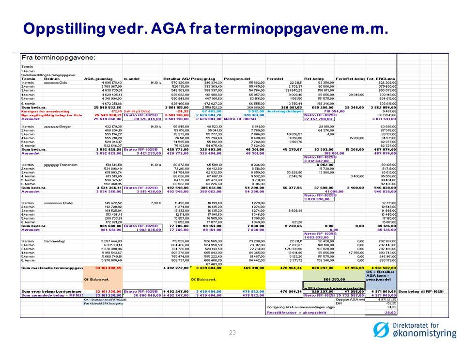 Oppstilling vedr. AGA fra terminoppgavene m.m. = OREF + VREF i SAP 23