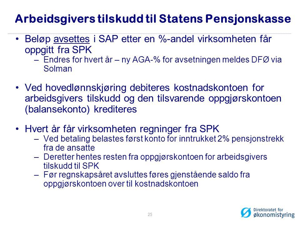 Arbeidsgivers tilskudd til Statens Pensjonskasse Beløp avsettes i SAP etter en %-andel virksomheten får oppgitt fra SPK –Endres for hvert år – ny AGA-