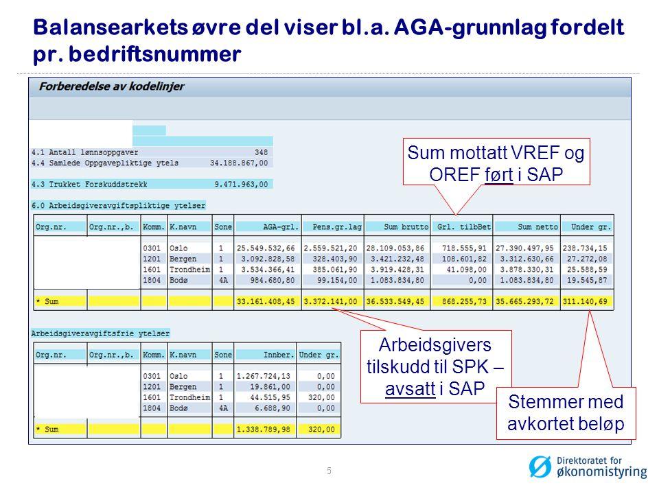 Balansearkets øvre del viser bl.a. AGA-grunnlag fordelt pr. bedriftsnummer Arbeidsgivers tilskudd til SPK – avsatt i SAP Sum mottatt VREF og OREF ført