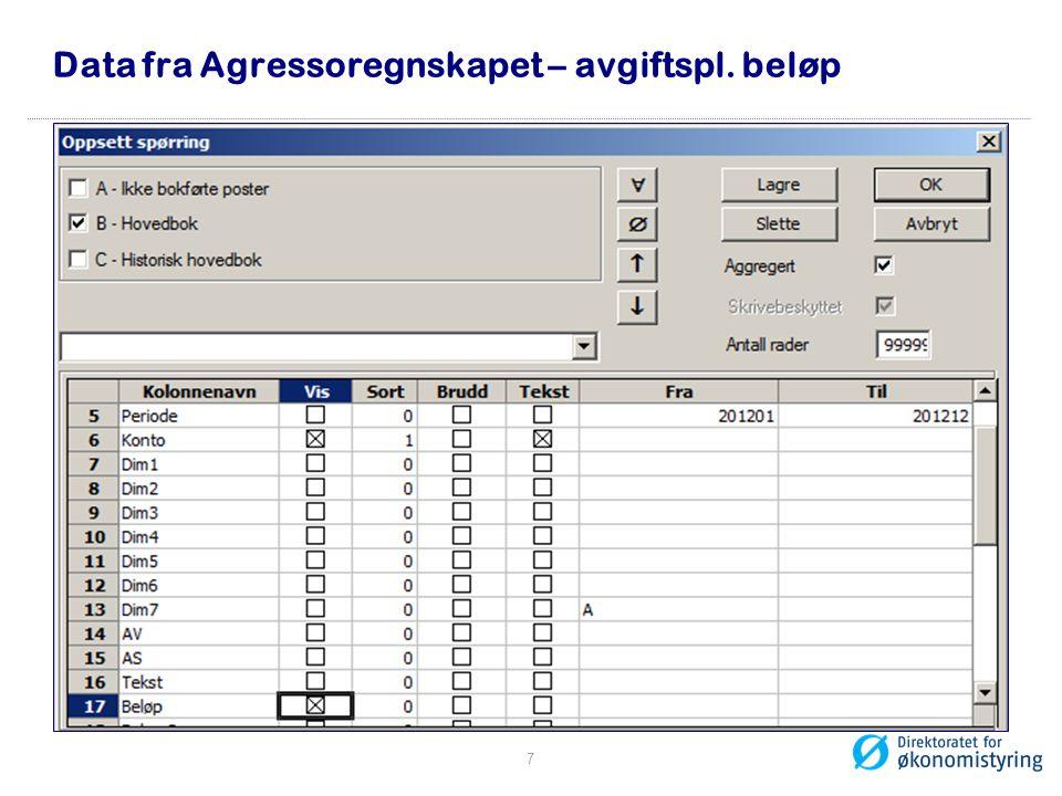 Data fra Agressoregnskapet – avgiftspl. beløp 7