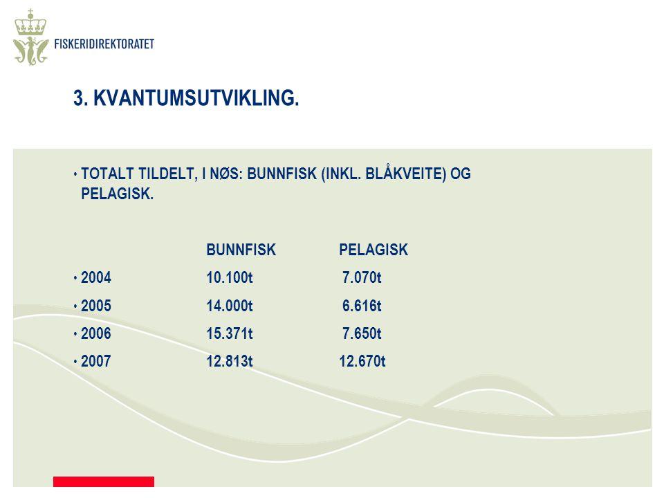 3. KVANTUMSUTVIKLING. TOTALT TILDELT, I NØS: BUNNFISK (INKL.