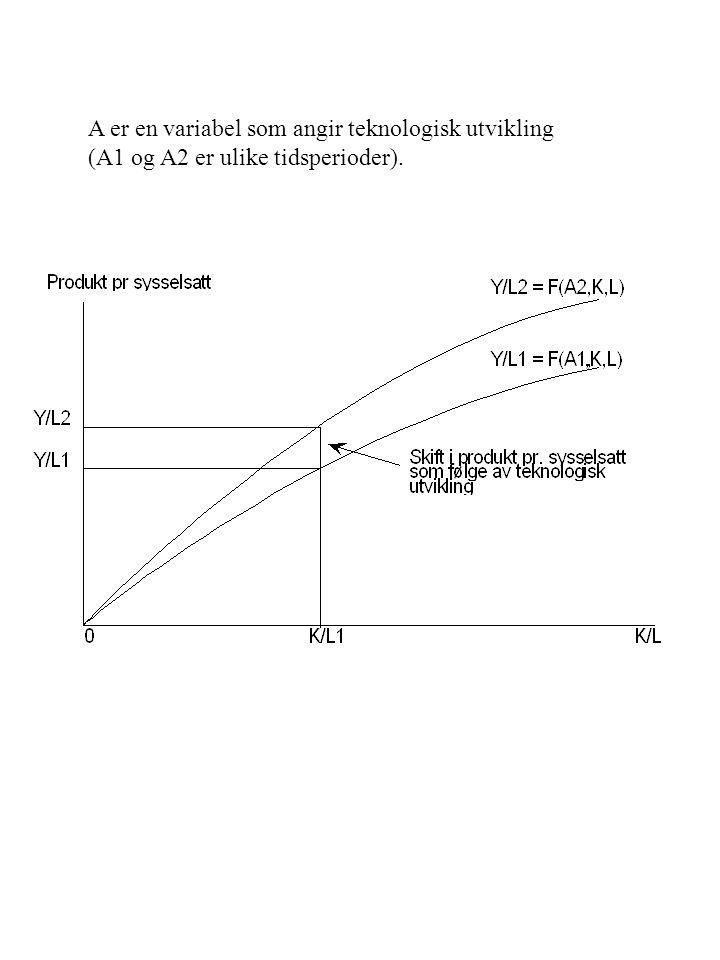A er en variabel som angir teknologisk utvikling (A1 og A2 er ulike tidsperioder).