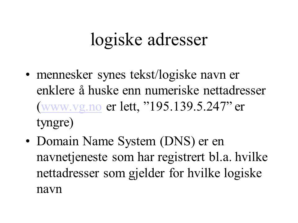 logiske adresser mennesker synes tekst/logiske navn er enklere å huske enn numeriske nettadresser (www.vg.no er lett, 195.139.5.247 er tyngre)www.vg.no Domain Name System (DNS) er en navnetjeneste som har registrert bl.a.