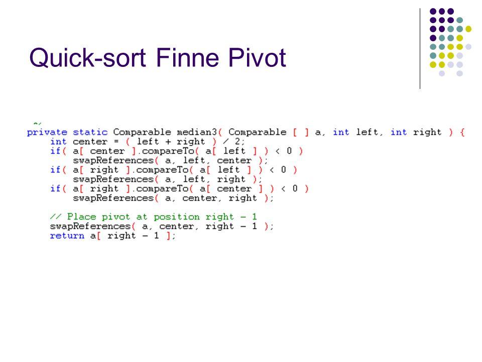 Quick-sort Finne Pivot