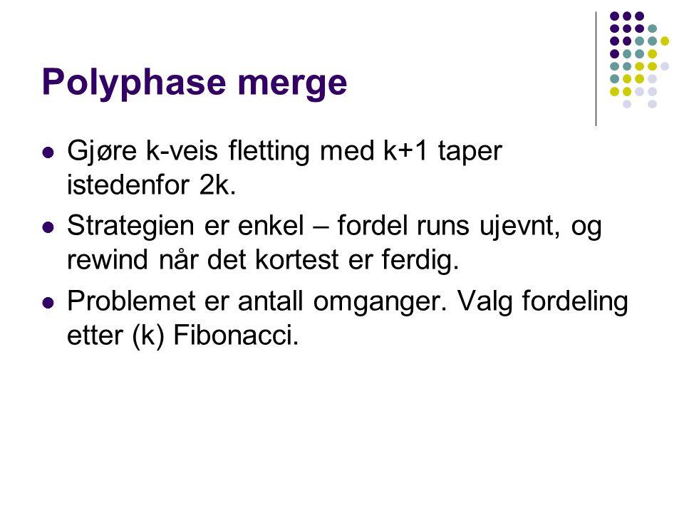 Polyphase merge Gjøre k-veis fletting med k+1 taper istedenfor 2k.