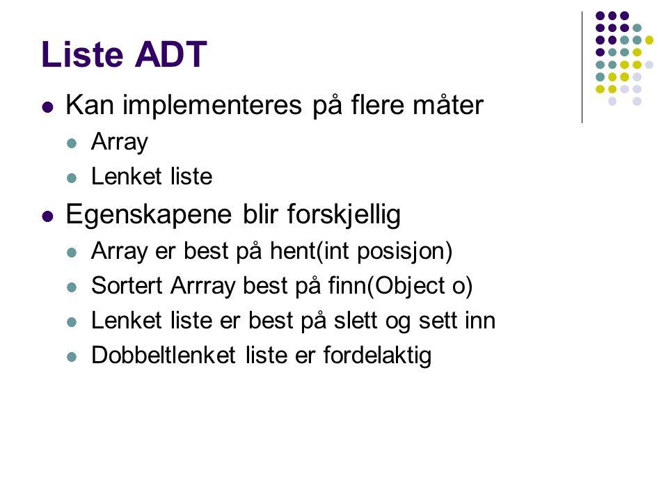 Liste ADT Kan implementeres på flere måter Array Lenket liste Egenskapene blir forskjellig Array er best på hent(int posisjon) Sortert Arrray best på finn(Object o) Lenket liste er best på slett og sett inn Dobbeltlenket liste er fordelaktig