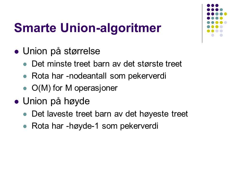 Smarte Union-algoritmer Union på størrelse Det minste treet barn av det største treet Rota har -nodeantall som pekerverdi O(M) for M operasjoner Union på høyde Det laveste treet barn av det høyeste treet Rota har -høyde-1 som pekerverdi