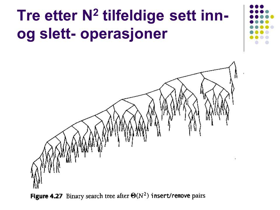Tre etter N 2 tilfeldige sett inn- og slett- operasjoner