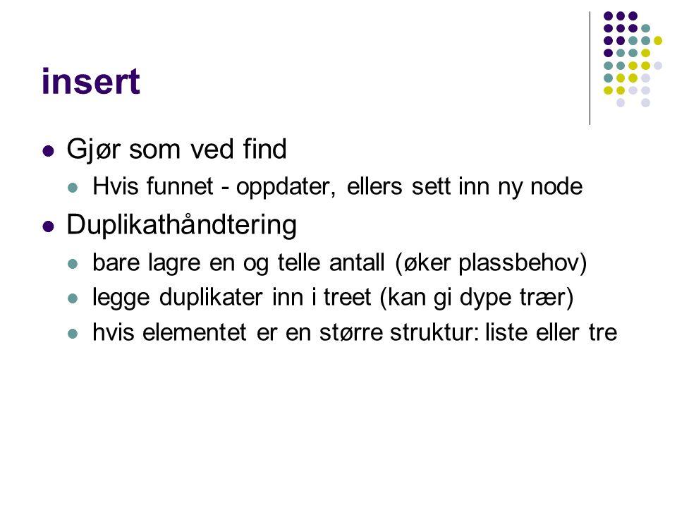 insert Gjør som ved find Hvis funnet - oppdater, ellers sett inn ny node Duplikathåndtering bare lagre en og telle antall (øker plassbehov) legge duplikater inn i treet (kan gi dype trær) hvis elementet er en større struktur: liste eller tre