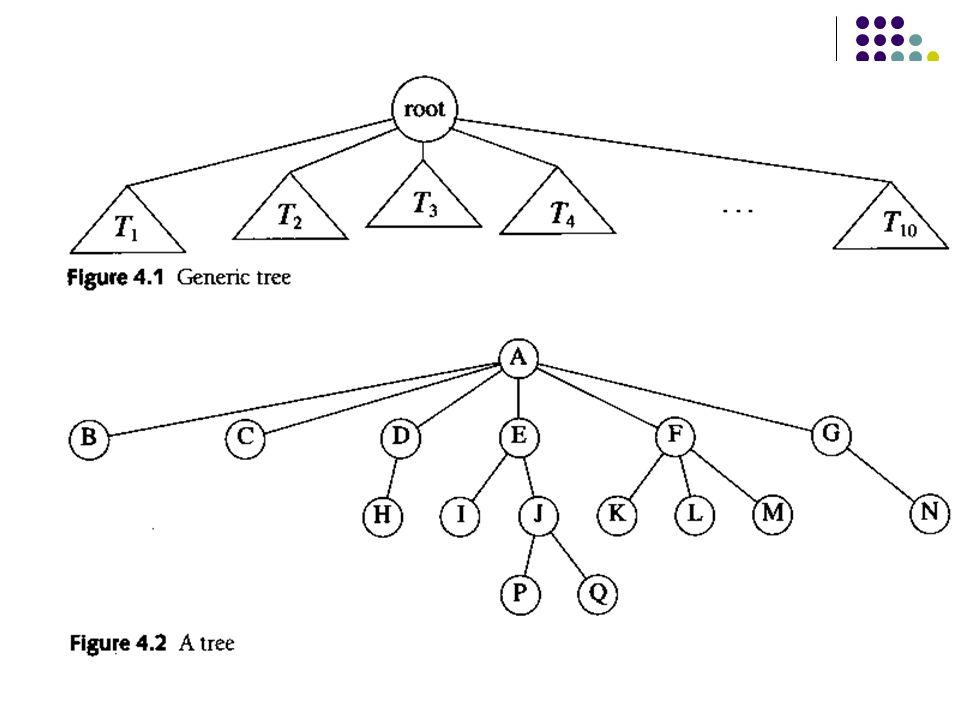 Mer om trær Sti (path) og lengde mellom to noder.Lengde er antall kanter.