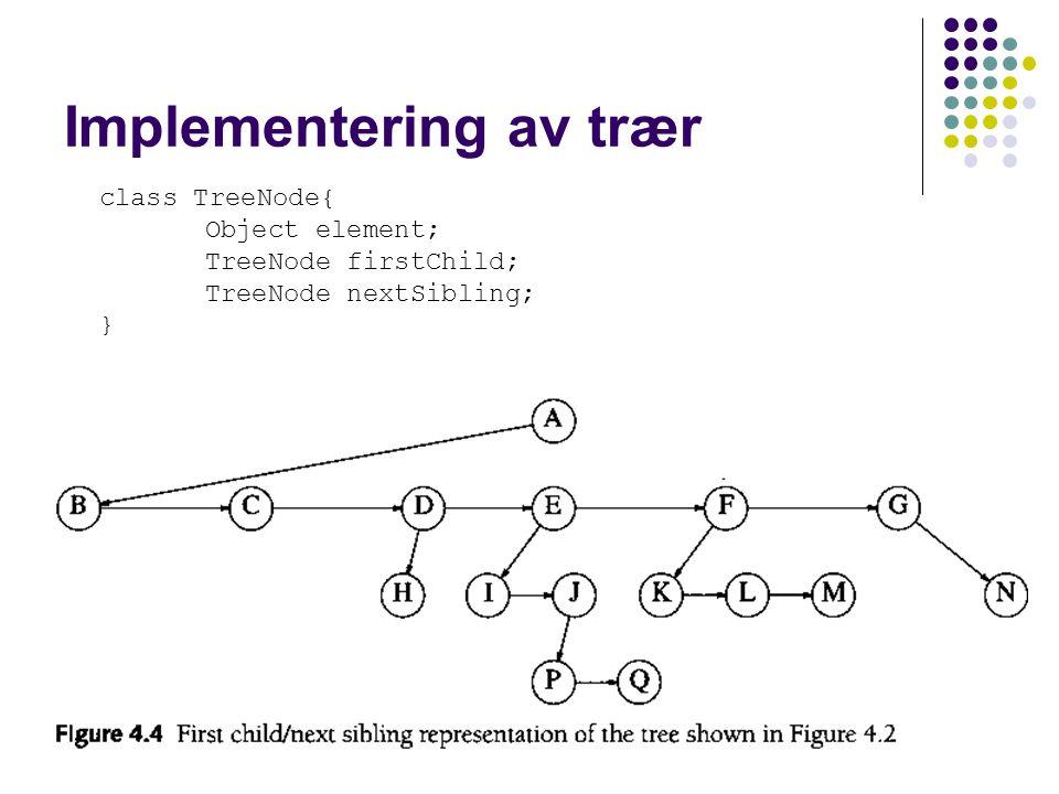 Implementering av trær class TreeNode{ Object element; TreeNode firstChild; TreeNode nextSibling; }