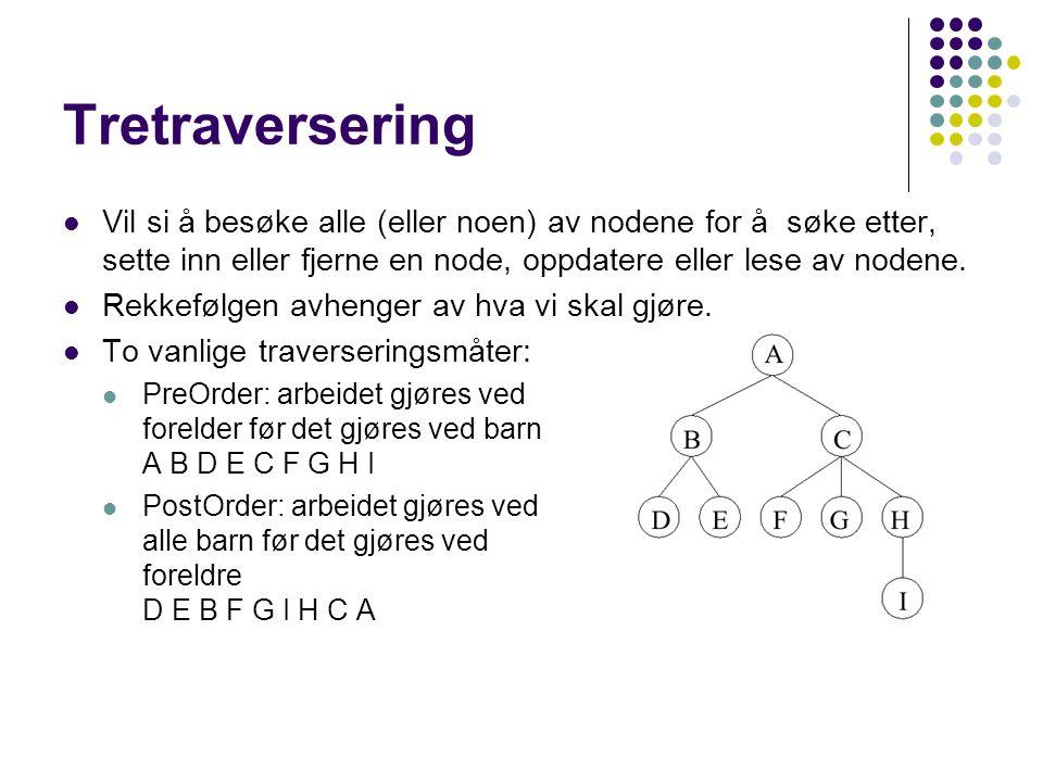 Binærtrær I et binærtre har ingen node mer enn to barn For generell trær er høyden er vanligvis mye mindre enn N og i gjennomsnitt er dybden For binært søketre er gjennomsnittsdybden I verste tilfelle kan dybden bli N-1.