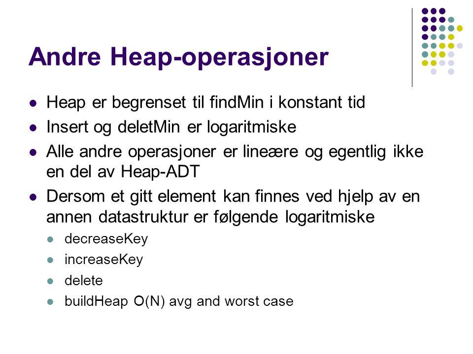 Andre Heap-operasjoner Heap er begrenset til findMin i konstant tid Insert og deletMin er logaritmiske Alle andre operasjoner er lineære og egentlig ikke en del av Heap-ADT Dersom et gitt element kan finnes ved hjelp av en annen datastruktur er følgende logaritmiske decreaseKey increaseKey delete buildHeap O(N) avg and worst case