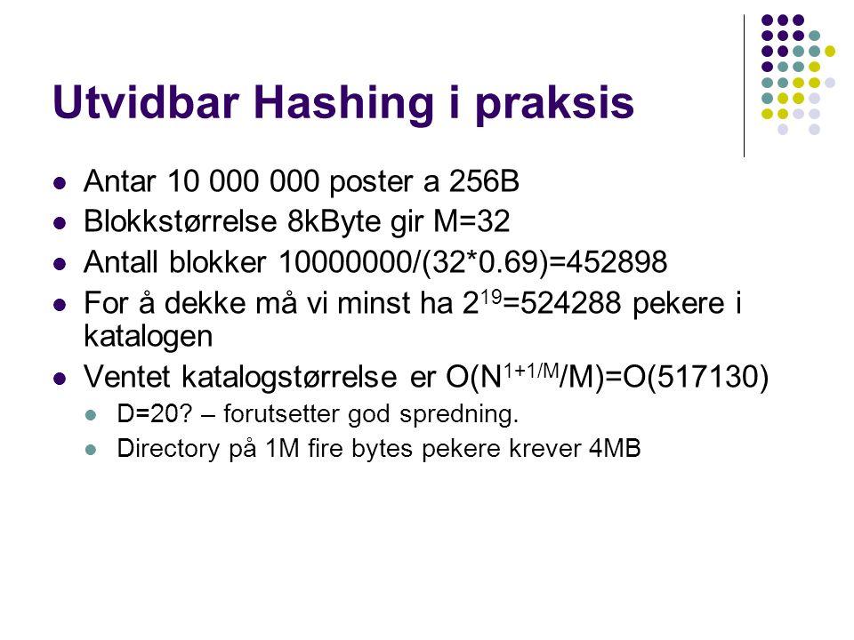 Utvidbar Hashing i praksis Antar 10 000 000 poster a 256B Blokkstørrelse 8kByte gir M=32 Antall blokker 10000000/(32*0.69)=452898 For å dekke må vi minst ha 2 19 =524288 pekere i katalogen Ventet katalogstørrelse er O(N 1+1/M /M)=O(517130) D=20.